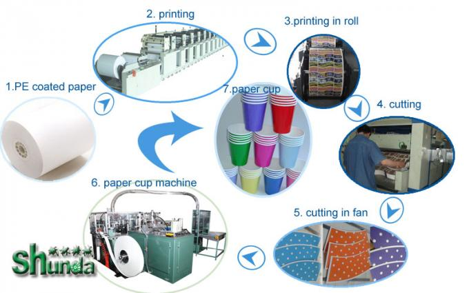 High Efficiency Tea / Juice Paper Cup Forming Machine 40-50 Pcs/Min